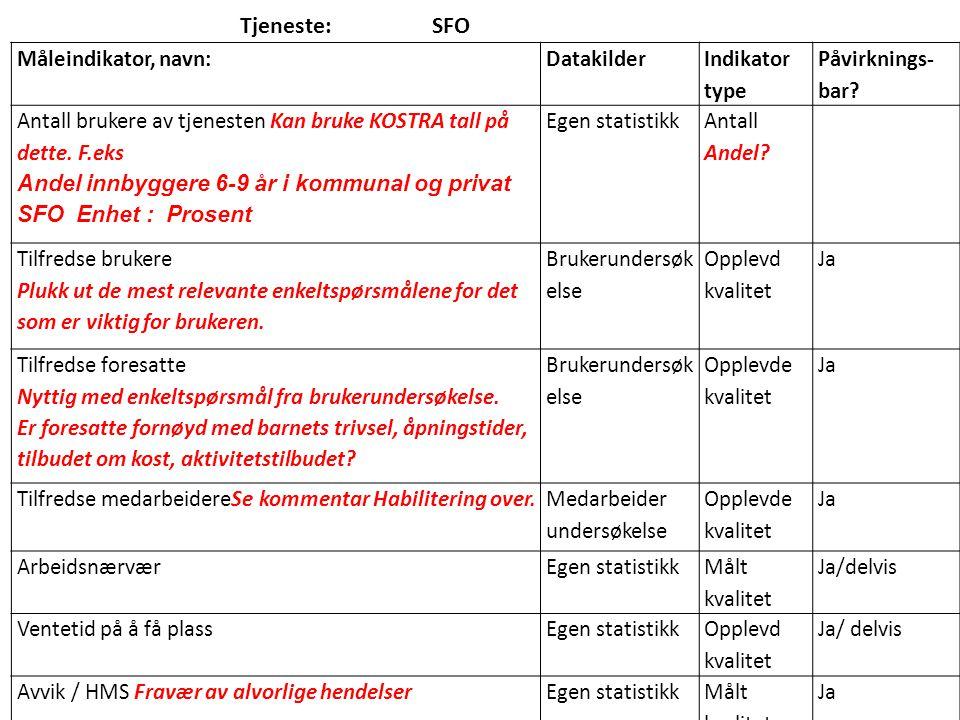 Tjeneste: SFO Måleindikator, navn: Datakilder Indikator type