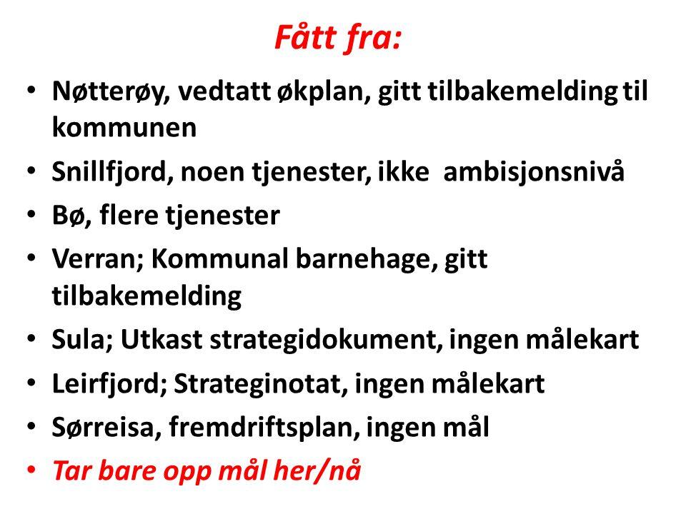 Fått fra: Nøtterøy, vedtatt økplan, gitt tilbakemelding til kommunen