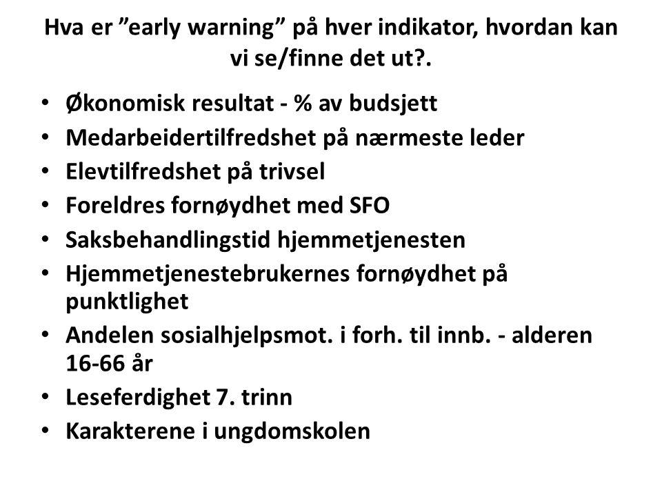 Hva er early warning på hver indikator, hvordan kan vi se/finne det ut .