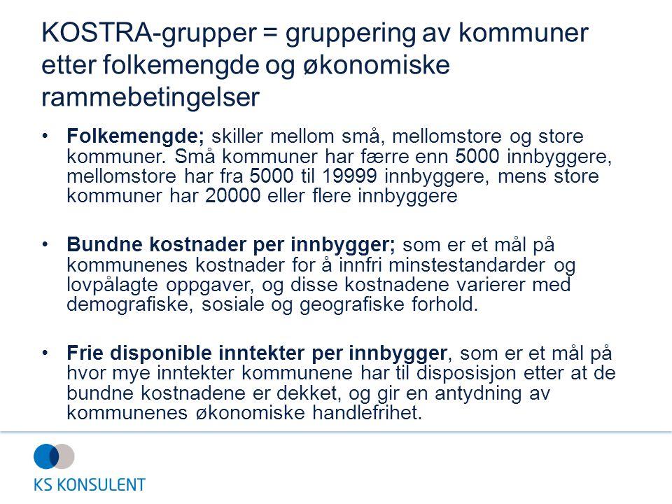 KOSTRA-grupper = gruppering av kommuner etter folkemengde og økonomiske rammebetingelser