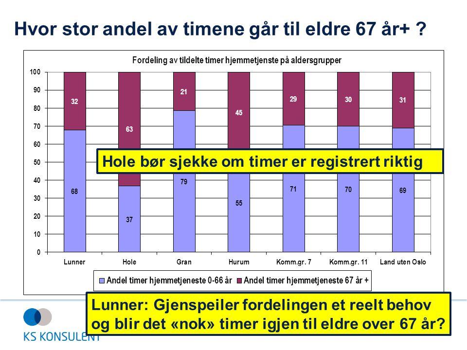 Hvor stor andel av timene går til eldre 67 år+