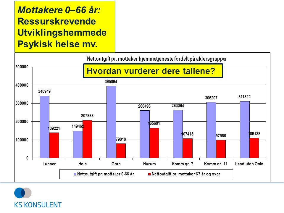 Mottakere 0–66 år: Ressurskrevende Utviklingshemmede Psykisk helse mv.