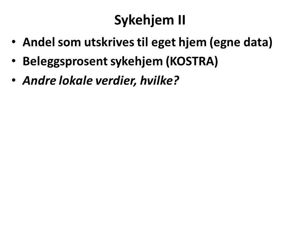 Sykehjem II Andel som utskrives til eget hjem (egne data)