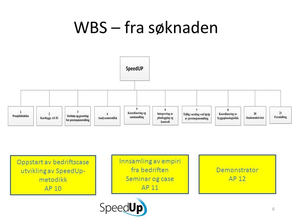 WBS – fra søknaden Oppstart av bedriftscase utvikling av SpeedUp-metodikk. AP 10. Innsamling av empiri fra bedriften.