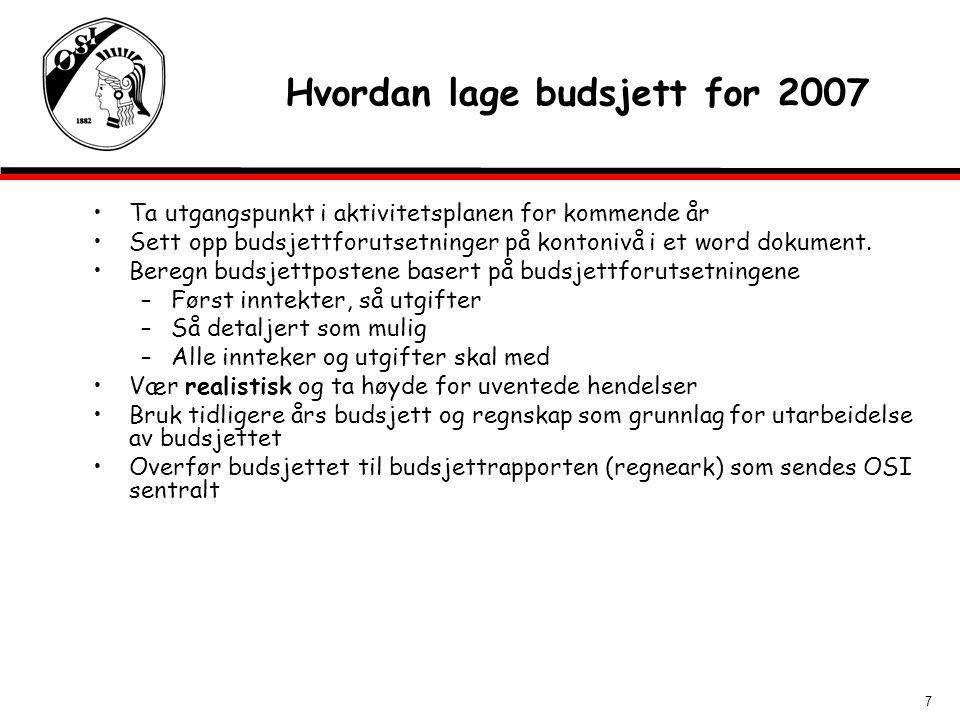 Hvordan lage budsjett for 2007