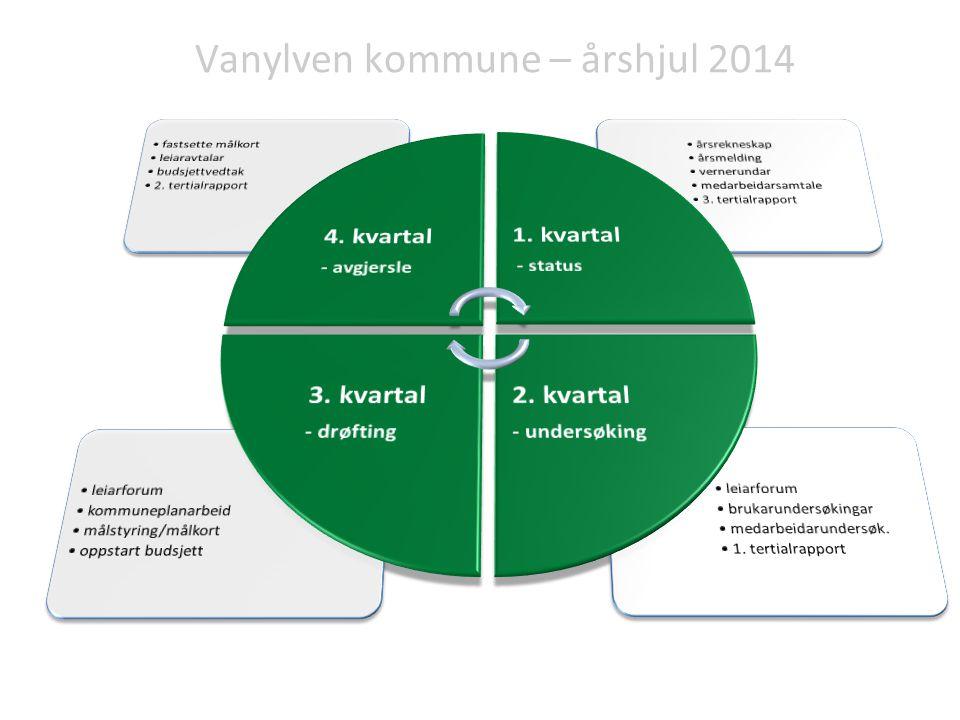 Vanylven kommune – årshjul 2014