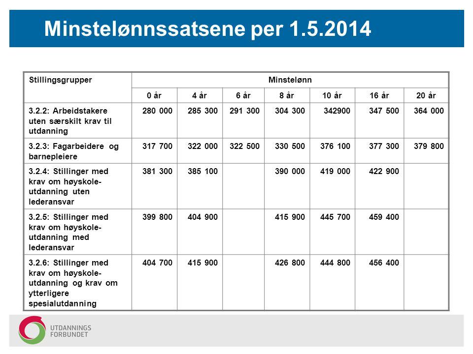 Minstelønnssatsene per 1.5.2014