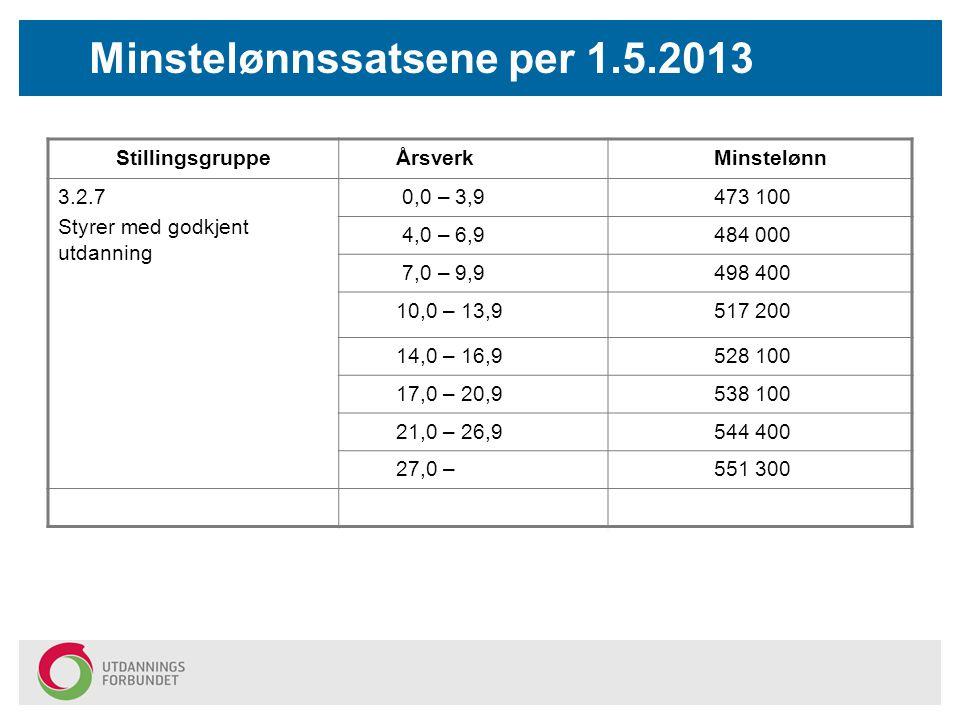 Minstelønnssatsene per 1.5.2013