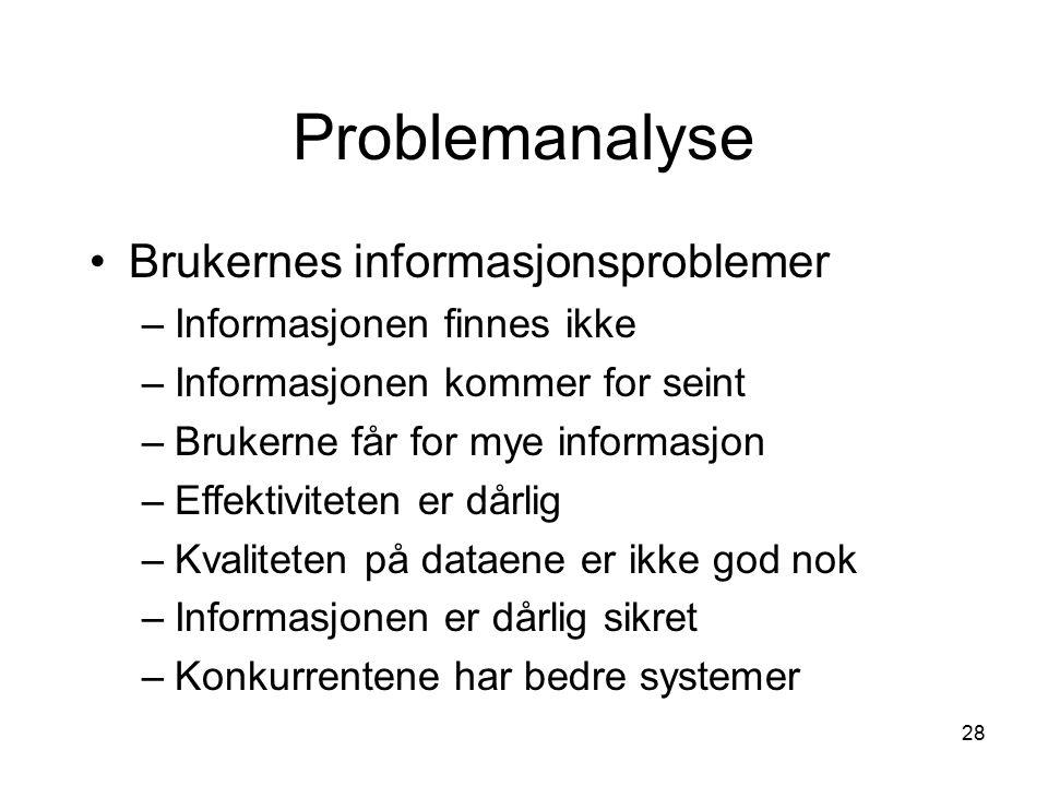 Problemanalyse Brukernes informasjonsproblemer