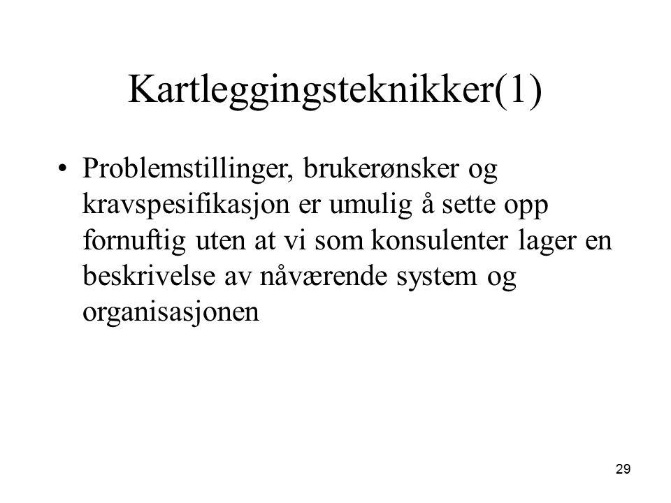 Kartleggingsteknikker(1)