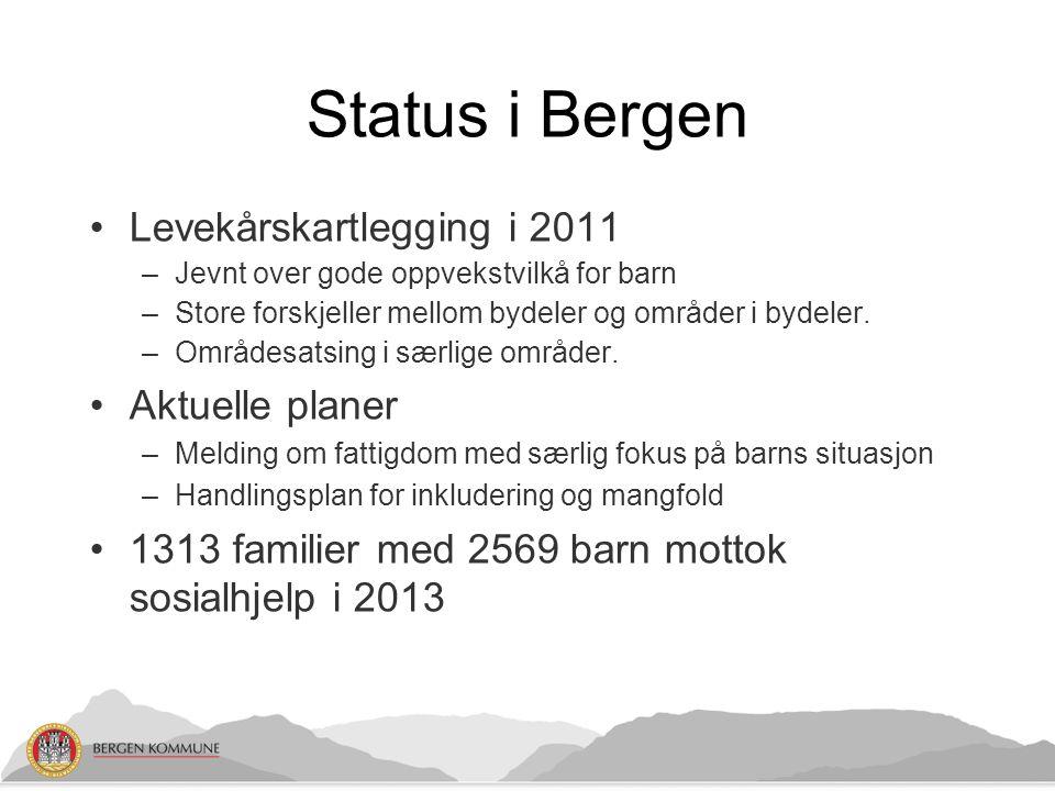 Status i Bergen Levekårskartlegging i 2011 Aktuelle planer
