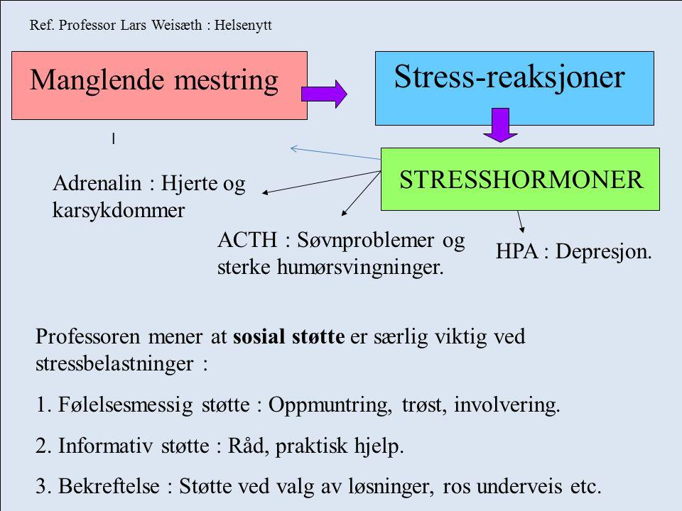 Stress-reaksjoner Manglende mestring STRESSHORMONER
