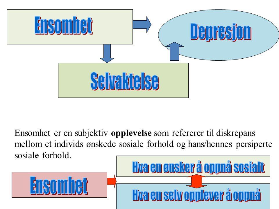 Ensomhet Depresjon Selvaktelse Ensomhet Hva en ønsker å oppnå sosialt