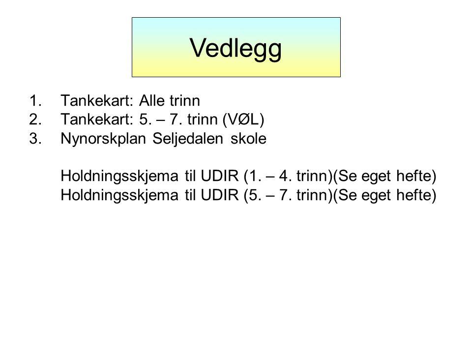 Vedlegg Vedlegg Tankekart: Alle trinn Tankekart: 5. – 7. trinn (VØL)
