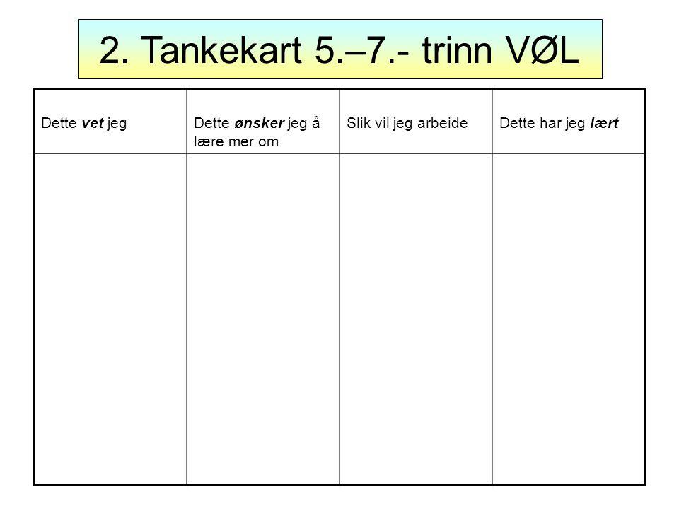 2. Tankekart 5. – 7- trinn VØL 2. Tankekart 5.–7.- trinn VØL