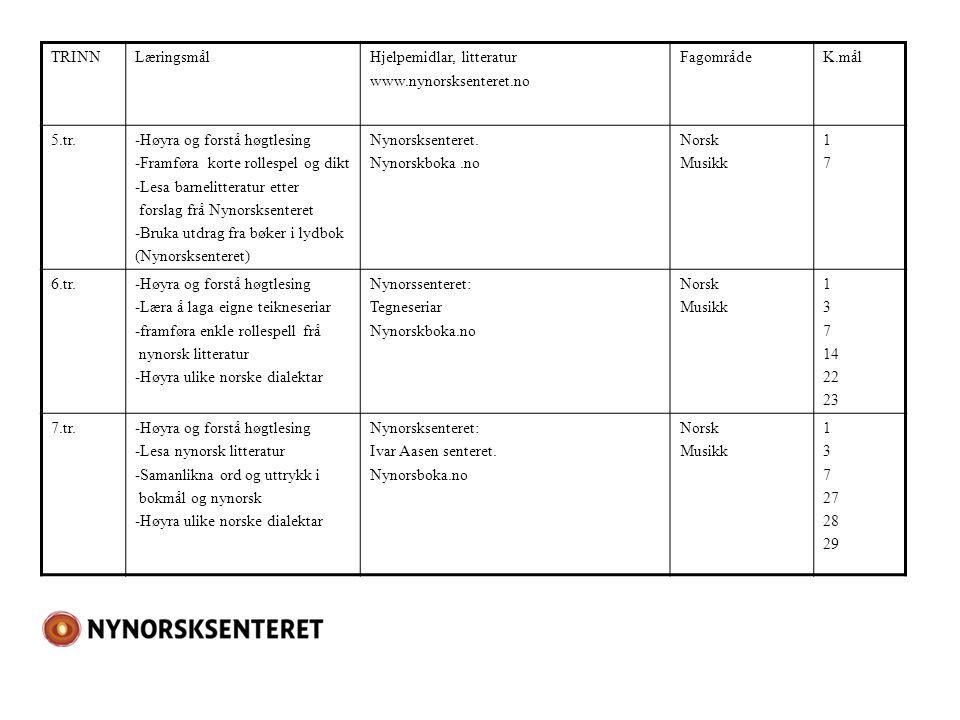 TRINN Læringsmål. Hjelpemidlar, litteratur. www.nynorsksenteret.no. Fagområde. K.mål. 5.tr. -Høyra og forstå høgtlesing.