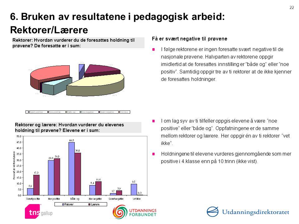 6. Bruken av resultatene i pedagogisk arbeid: Rektorer/Lærere