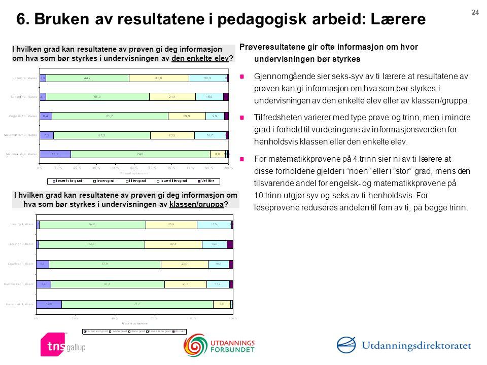 6. Bruken av resultatene i pedagogisk arbeid: Lærere