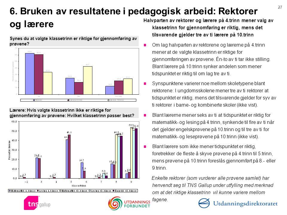 6. Bruken av resultatene i pedagogisk arbeid: Rektorer og lærere