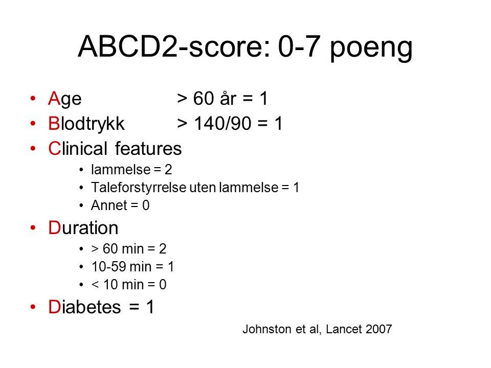 ABCD2-score: 0-7 poeng Age > 60 år = 1 Blodtrykk > 140/90 = 1