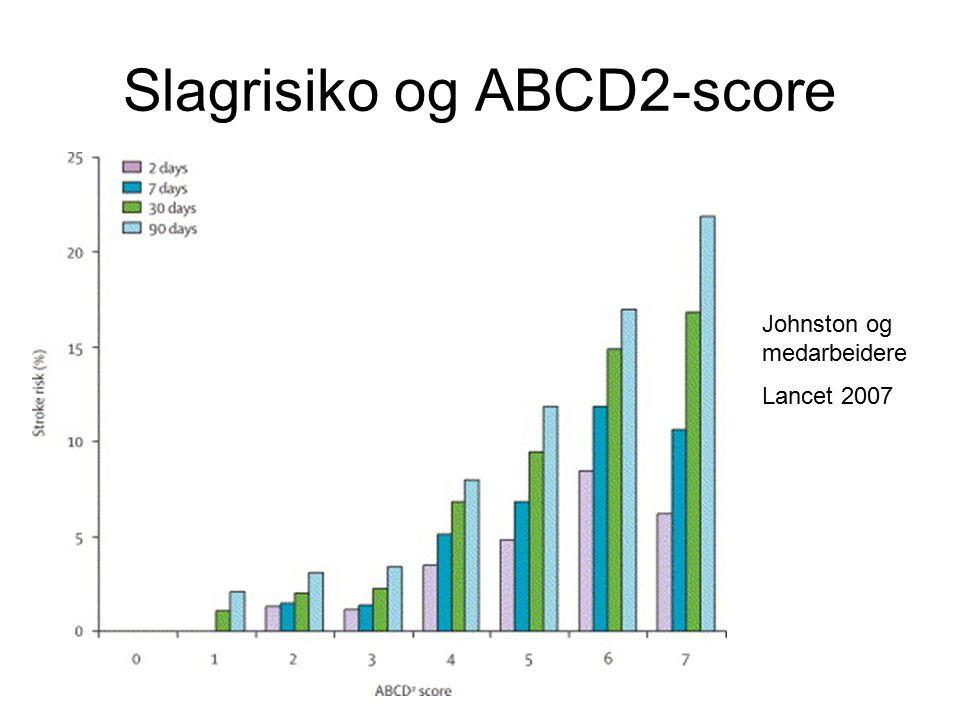 Slagrisiko og ABCD2-score