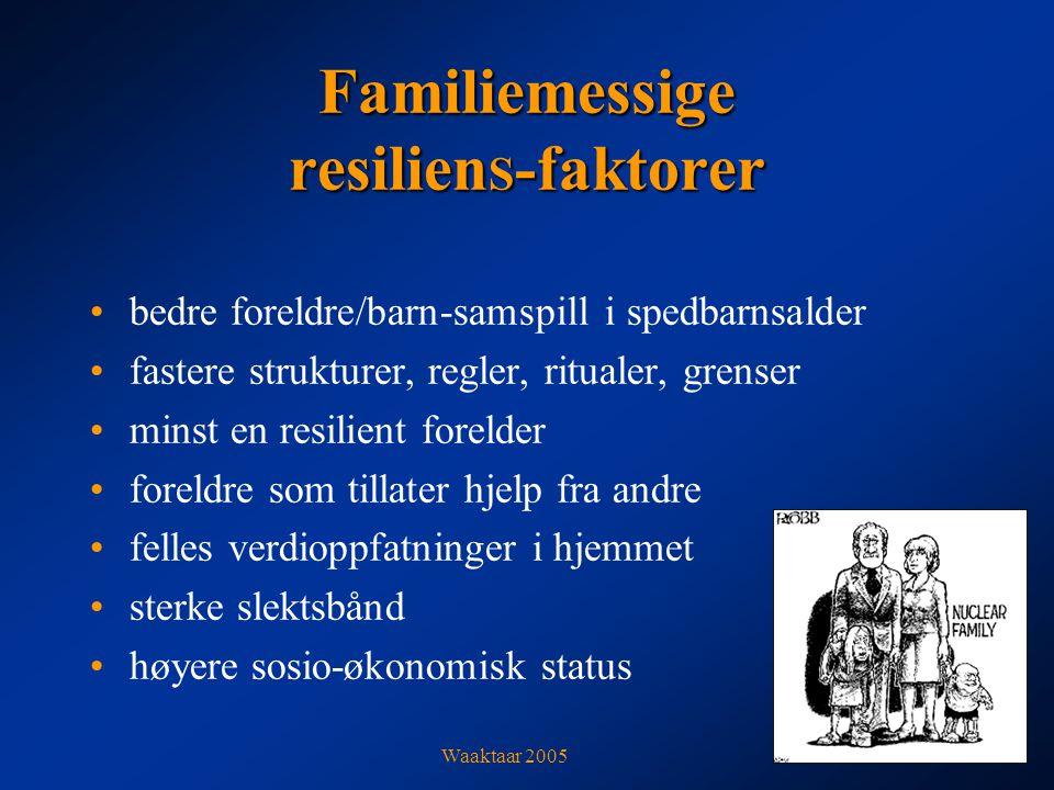 Familiemessige resilienS-faktorer