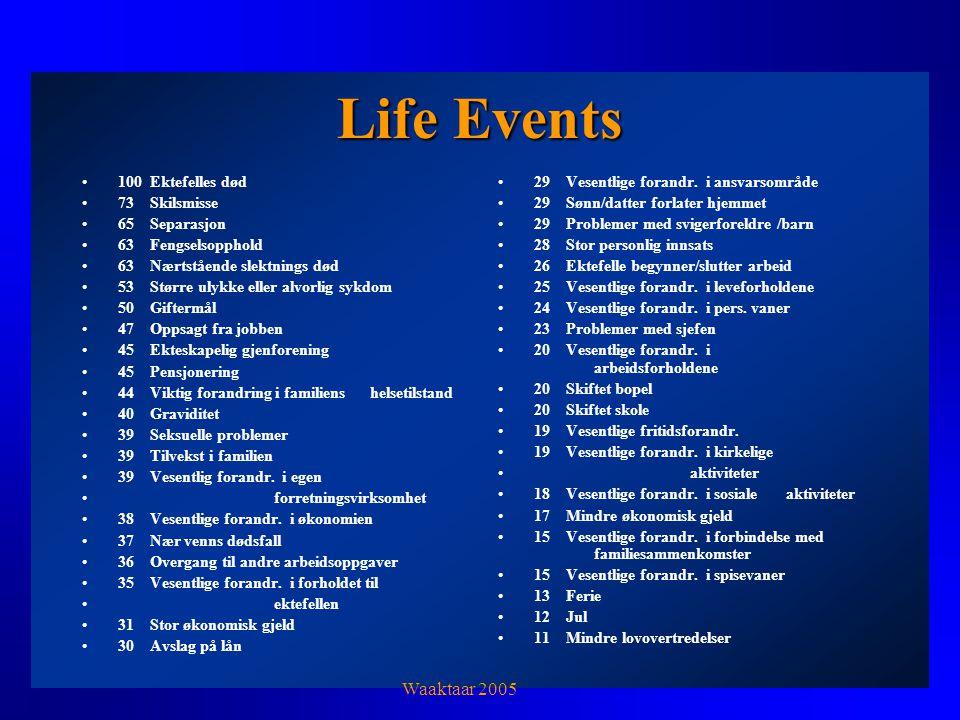 Life Events Waaktaar 2005 100 Ektefelles død 73 Skilsmisse