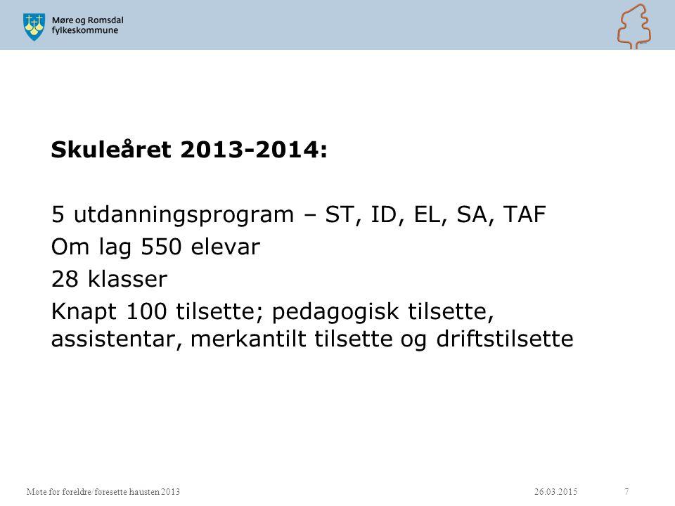 Skuleåret 2013-2014: 5 utdanningsprogram – ST, ID, EL, SA, TAF Om lag 550 elevar 28 klasser Knapt 100 tilsette; pedagogisk tilsette, assistentar, merkantilt tilsette og driftstilsette