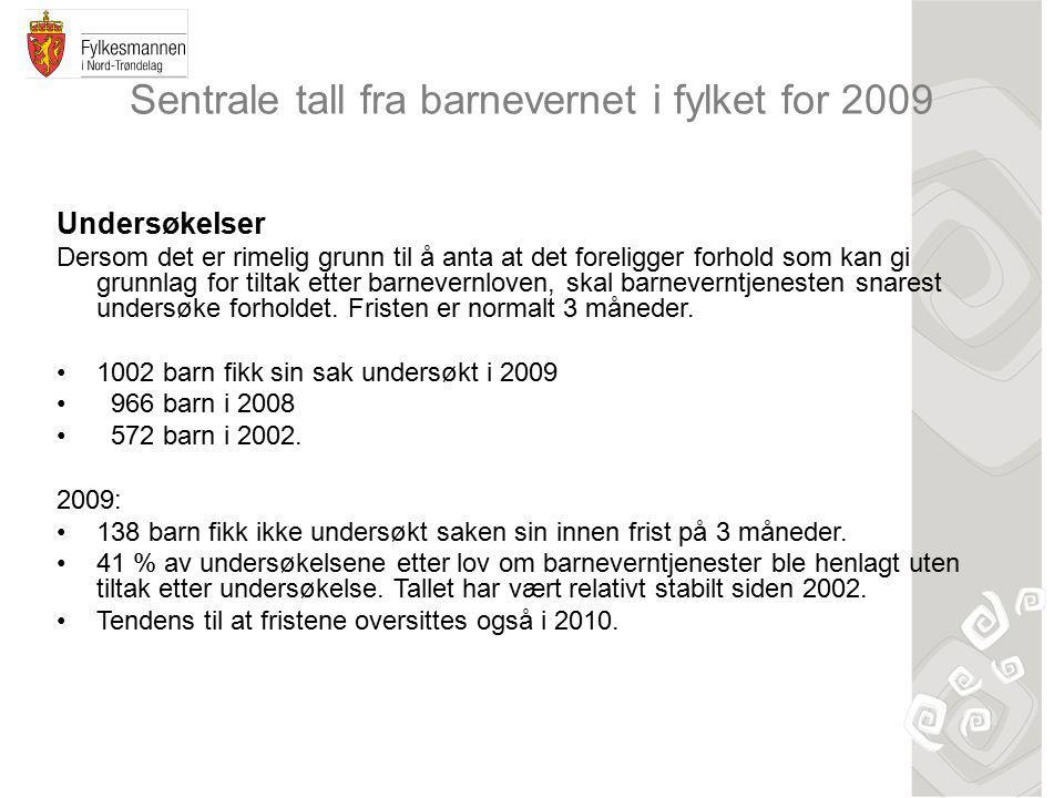 Sentrale tall fra barnevernet i fylket for 2009