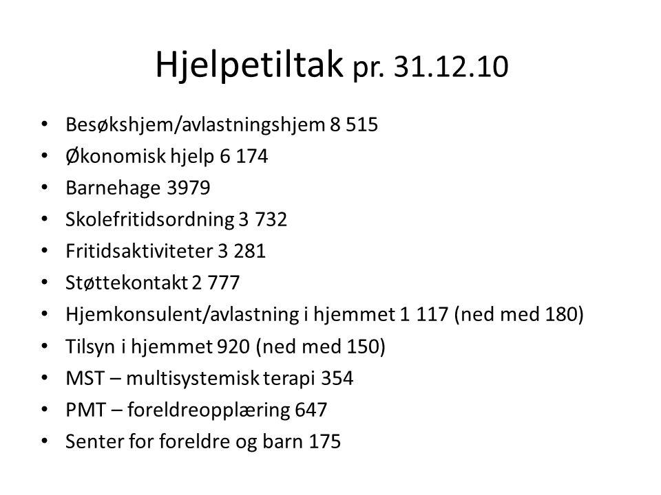 Hjelpetiltak pr. 31.12.10 Besøkshjem/avlastningshjem 8 515