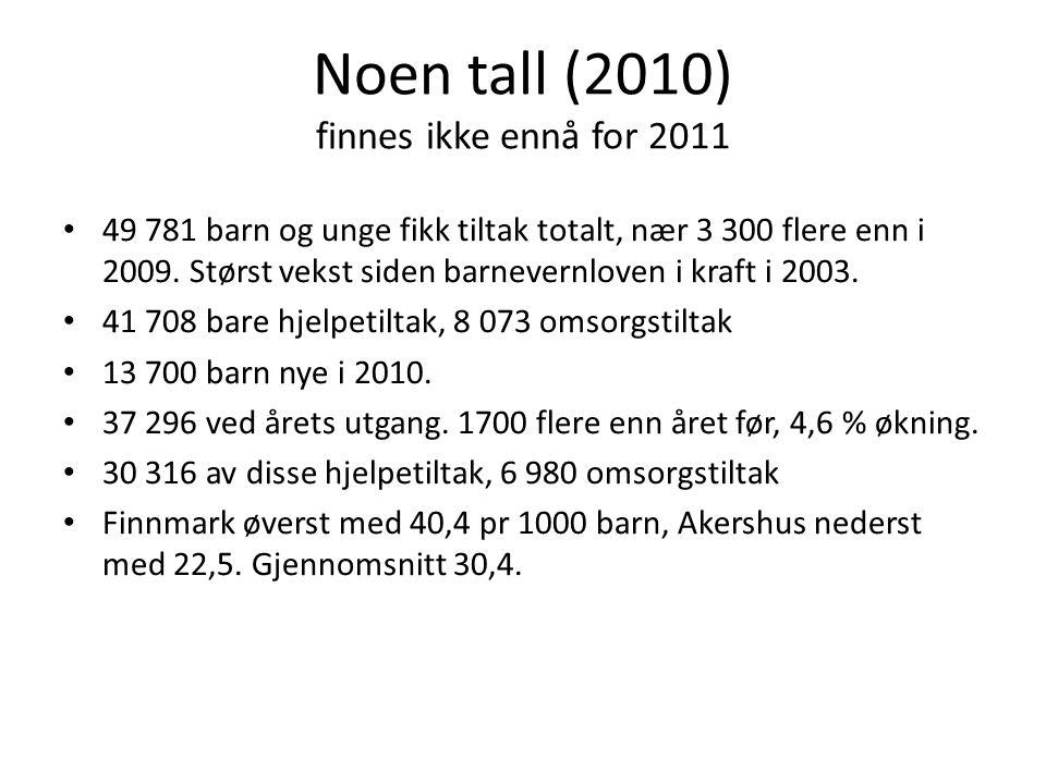 Noen tall (2010) finnes ikke ennå for 2011