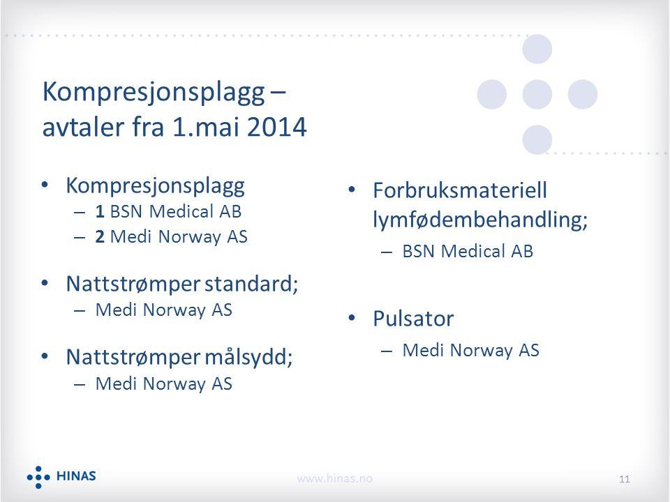 Kompresjonsplagg – avtaler fra 1.mai 2014
