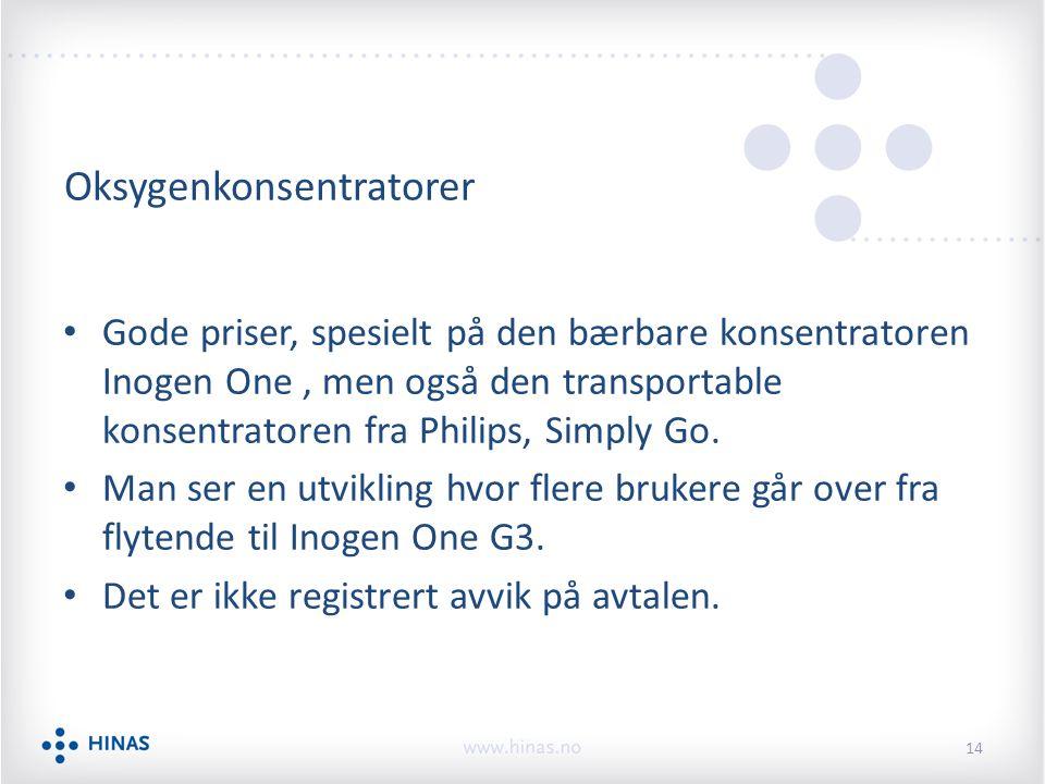 Oksygenkonsentratorer