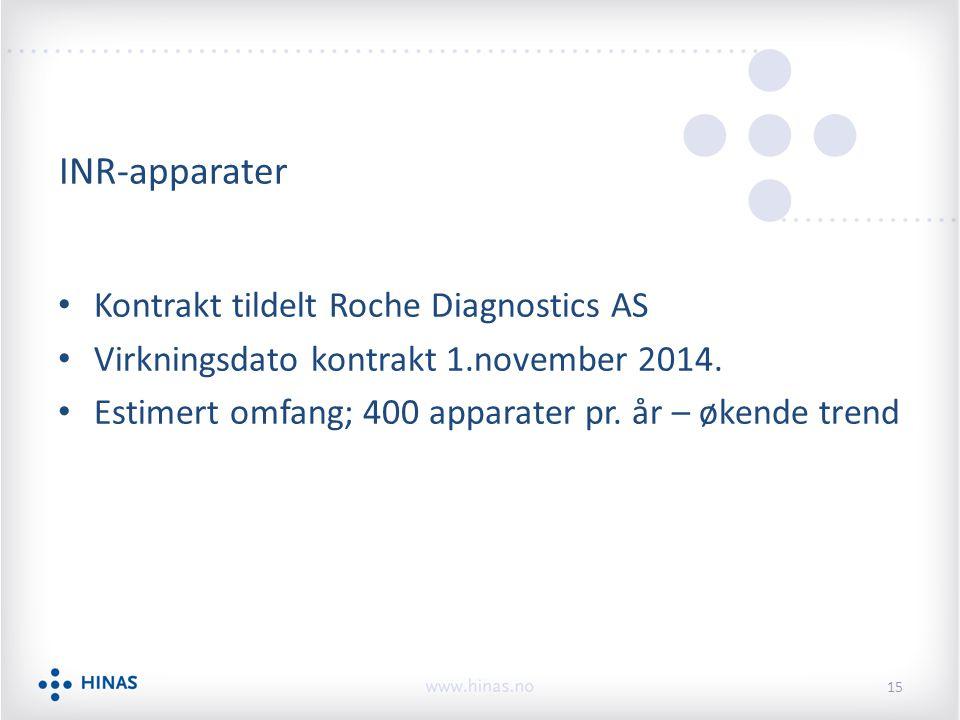 INR-apparater Kontrakt tildelt Roche Diagnostics AS
