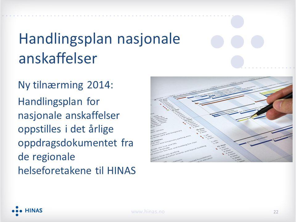 Handlingsplan nasjonale anskaffelser