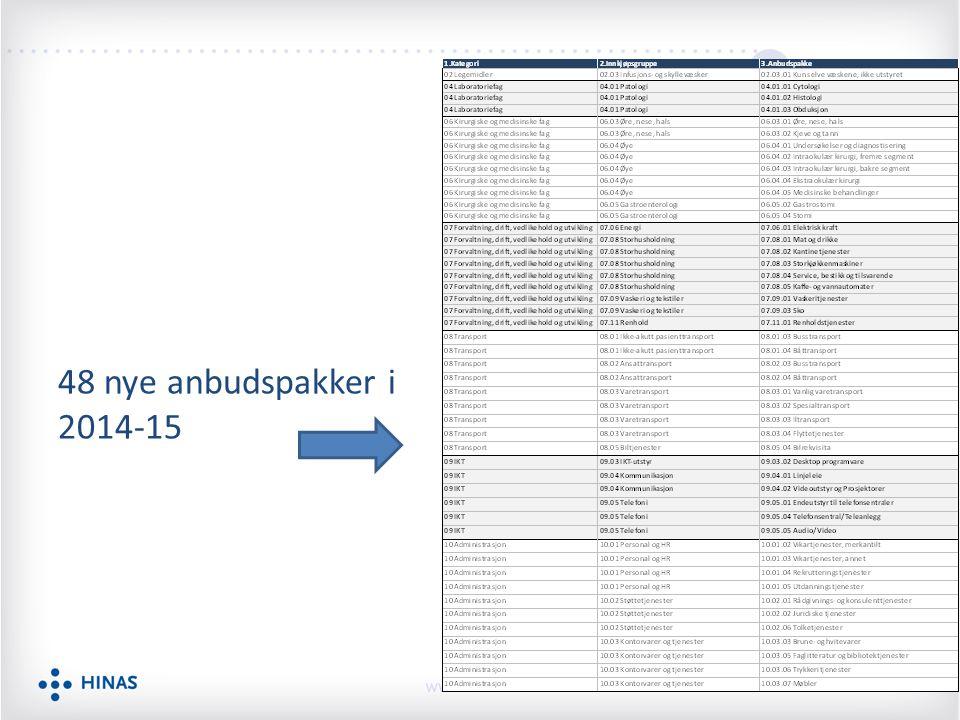 48 nye anbudspakker i 2014-15