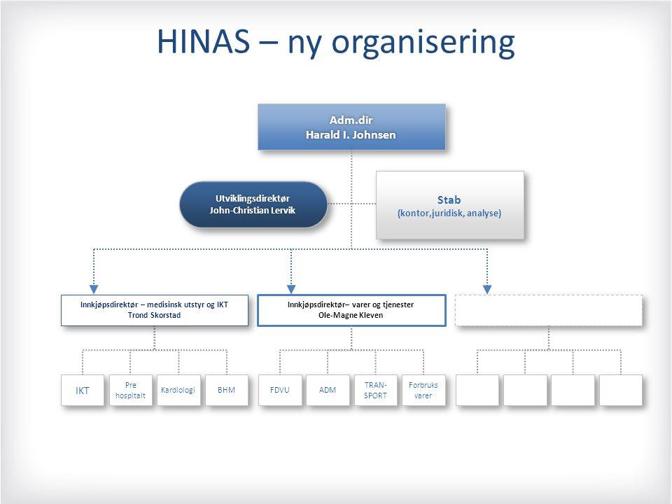HINAS – ny organisering