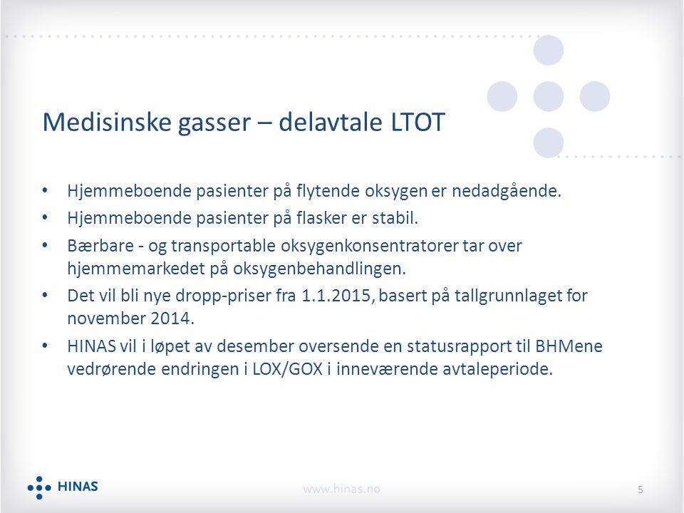 Medisinske gasser – delavtale LTOT