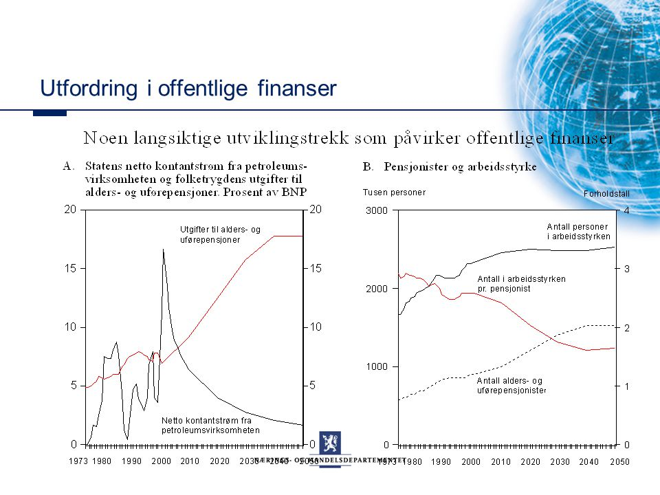 Utfordring i offentlige finanser
