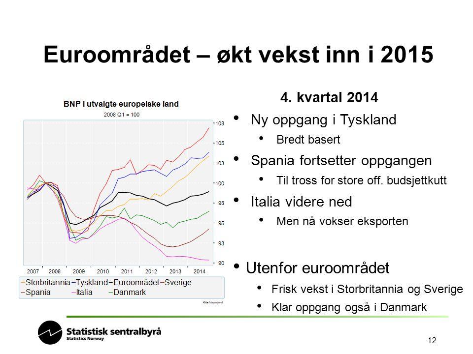 Euroområdet – økt vekst inn i 2015