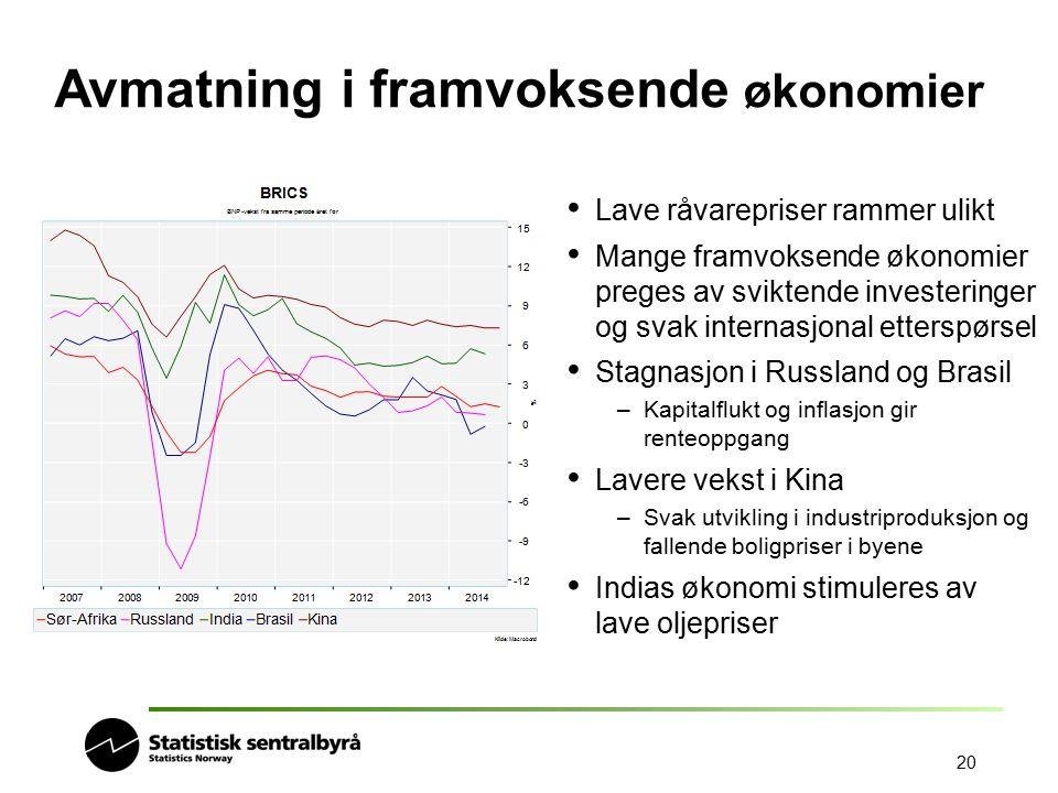 Avmatning i framvoksende økonomier