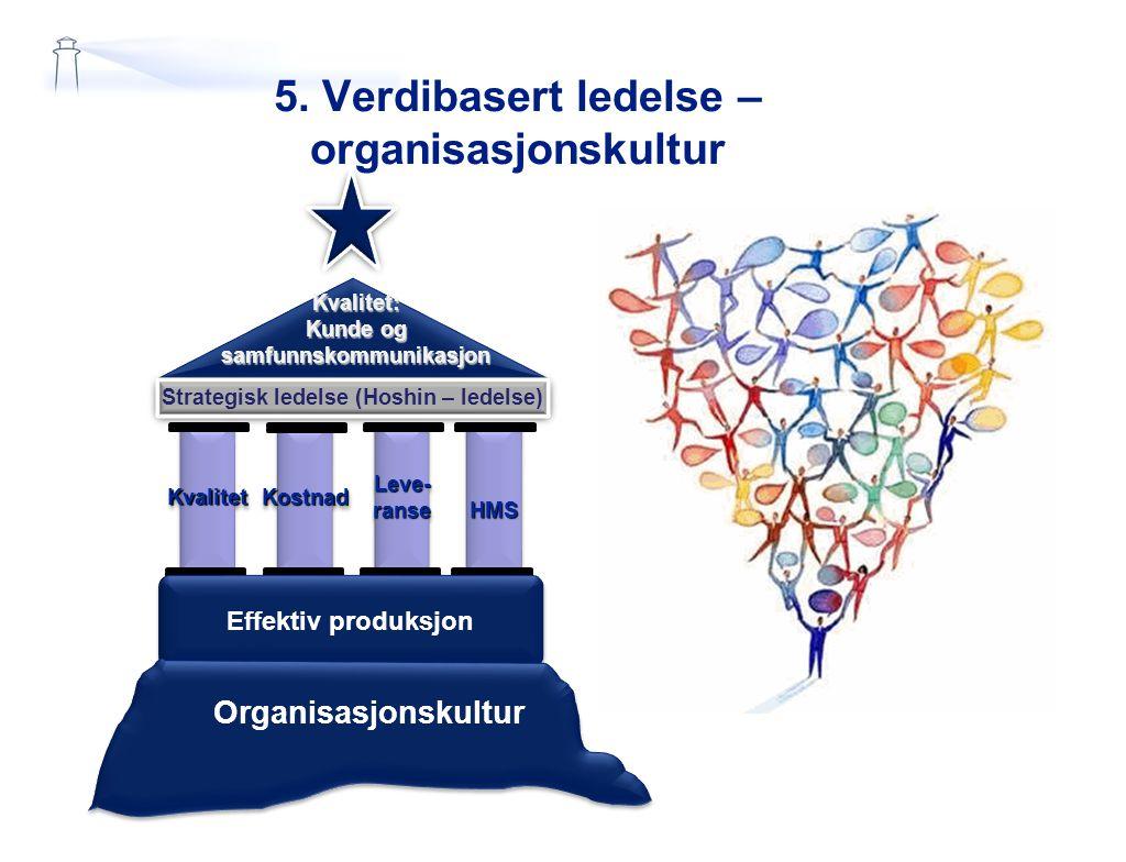 5. Verdibasert ledelse – organisasjonskultur
