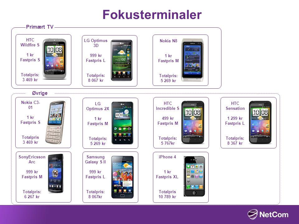 Fokusterminaler Primært TV Øvrige HTC Wildfire S 1 kr Fastpris S