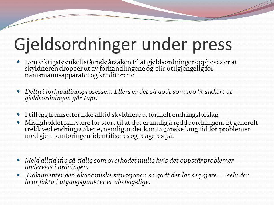Gjeldsordninger under press