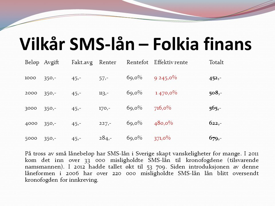 Vilkår SMS-lån – Folkia finans
