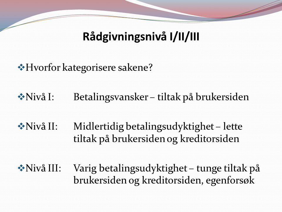 Rådgivningsnivå I/II/III