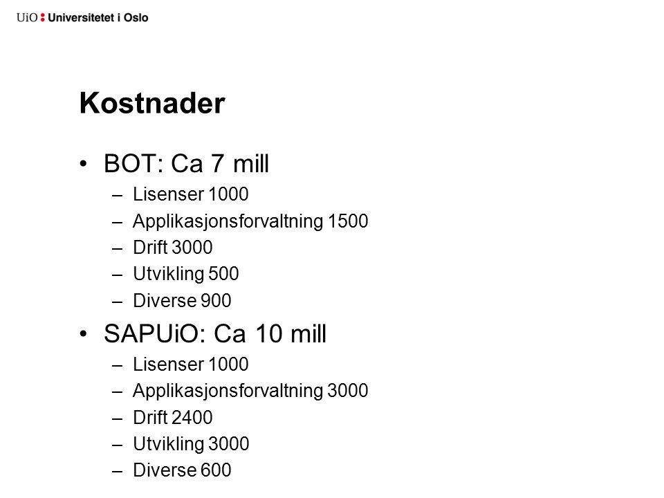 Kostnader BOT: Ca 7 mill SAPUiO: Ca 10 mill Lisenser 1000