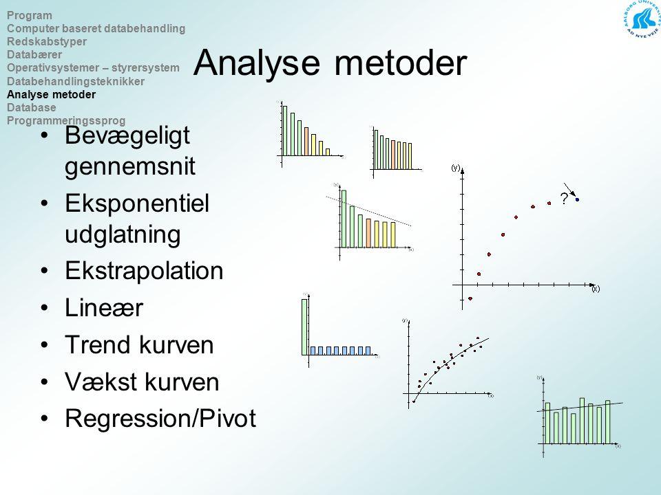 Analyse metoder Bevægeligt gennemsnit Eksponentiel udglatning