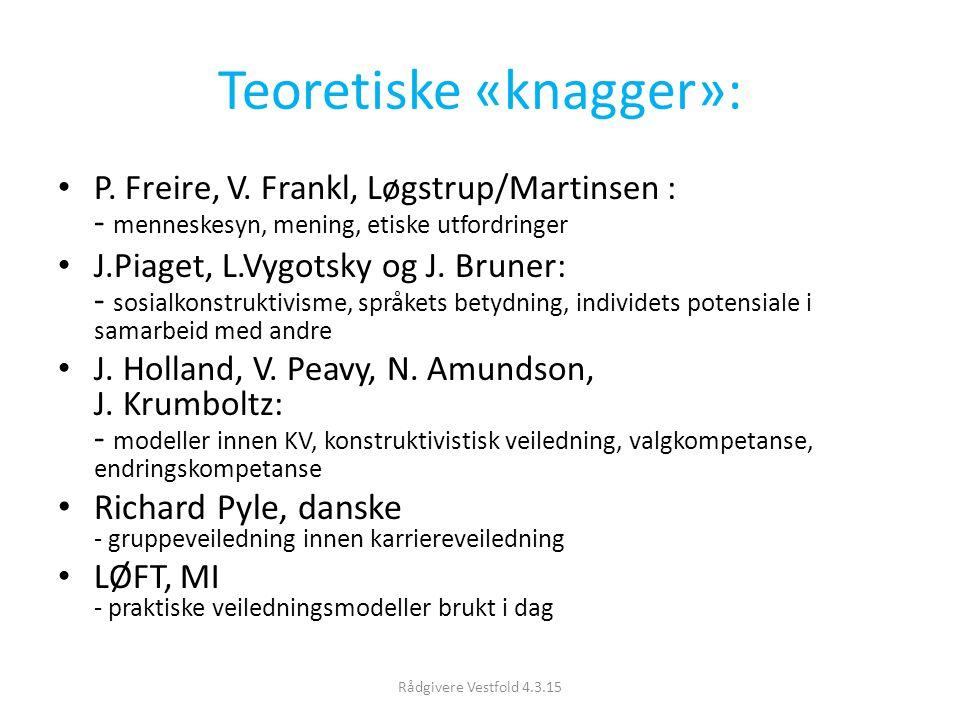 Teoretiske «knagger»: