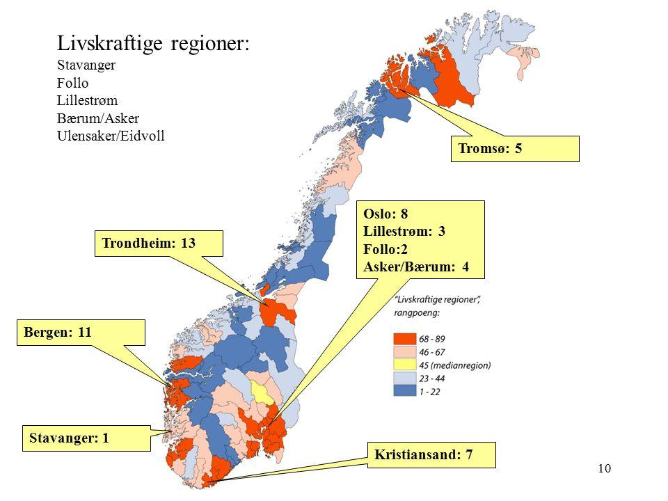 Livskraftige regioner: Stavanger Follo Lillestrøm Bærum/Asker Ulensaker/Eidvoll